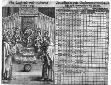 Broadsheet illustrating the inflation during the kipper-and-wipper period, c.1623.