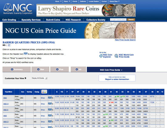NCG US Coin Price Guide