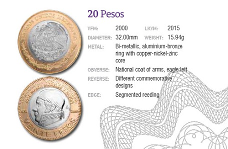 Every Coin, Every Country: One Indispensable Guide | News