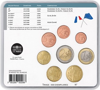 France, miniset BU of all current circulation coin denominations.
