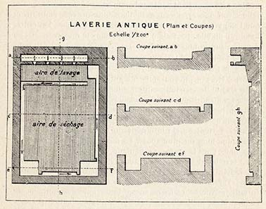 Schematic representation of a processing plant. From Aus E. Ardaillon, Les mines du Laurion dans l'Antiquité. Paris 1897.