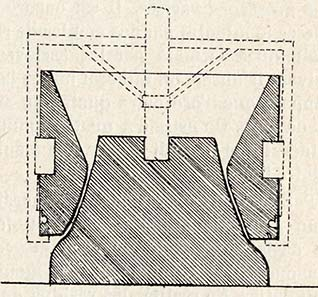 Schematic representation of a stone crusher. From E. Ardaillon, Les mines du Laurion dans l'Antiquité. Paris 1897.